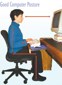 back-pain-computer-posture.jpg